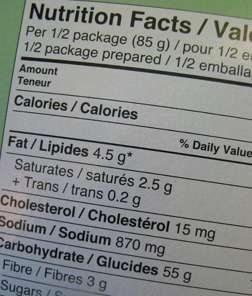 Calories - Body Mass Index (BMI)