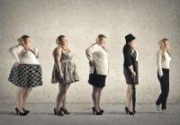 Fat Evolution